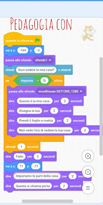 Scratch blocco movimento