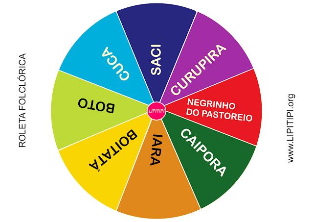 Jogo para alunos em processo de alfabetização Folclore