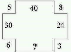 Find the Missing Number?