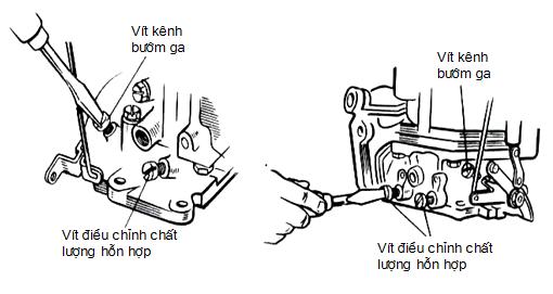 Điều chỉnh chạy không tải của bộ chế hoà khí.