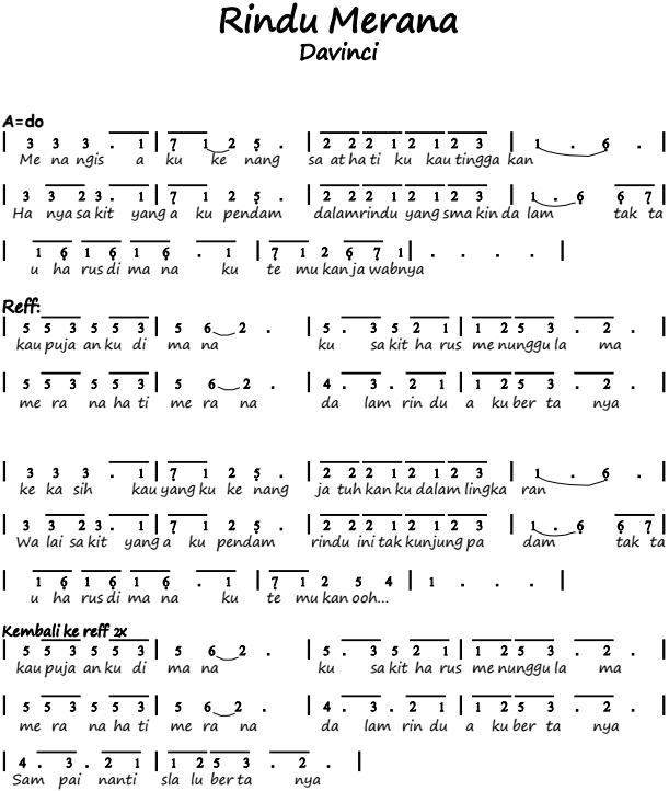 Not Angka Pianika Lagu Rindu Merana - Davinci