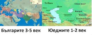 Българи и юеджи / Bulgarians and Yuezhi