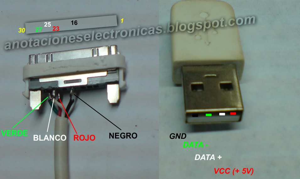Iphone 4 Charger Cord Wiring Diagram - Wiring Diagrams Databaselaccolade-lescours.fr