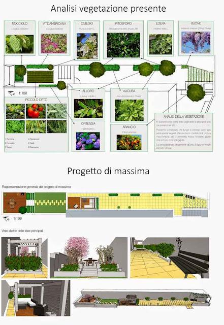 Studio dei material, dell'arredo del giardino e delle specie vegetali