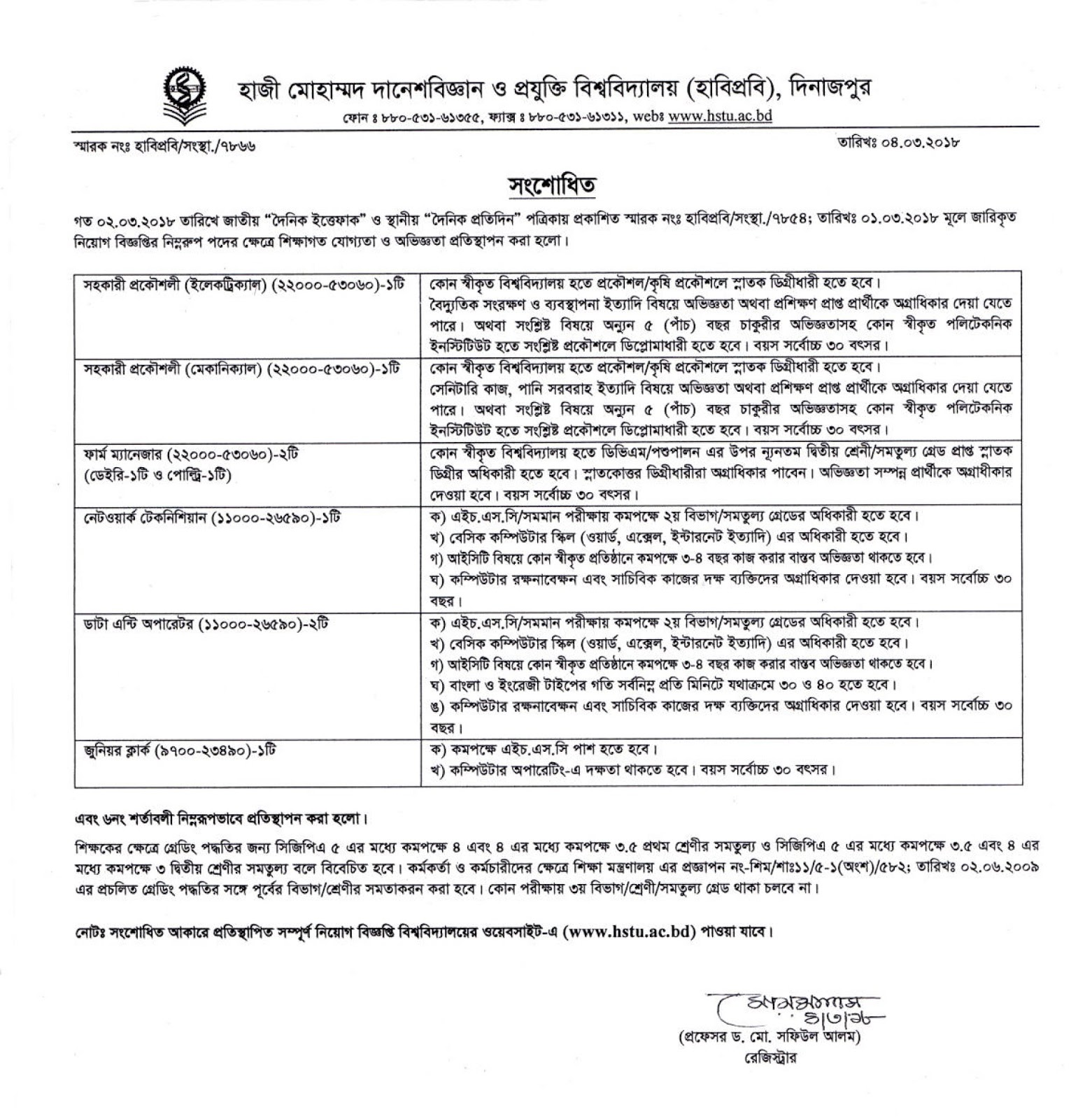 HSTU Job Revised Circular 2018