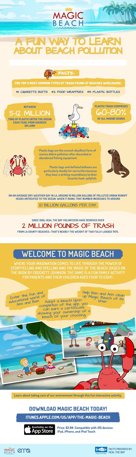 beach pollution prevention