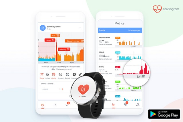 cardiogram app in apple watch with its feature