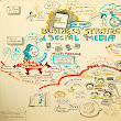 Visuals and Animation: Graphic recording