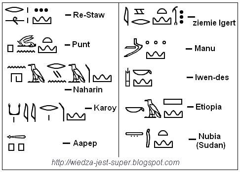 krainy staroegipskie zapisane w hieroglifach