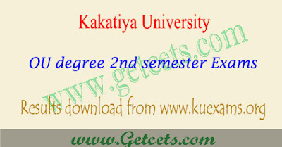 KU degree 2nd sem results 2018-2019 1st year Manabadi