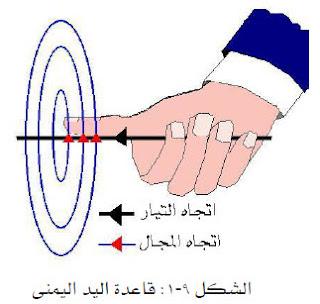 قاعدة اليد اليمنى لتحديد اتجاه التيار