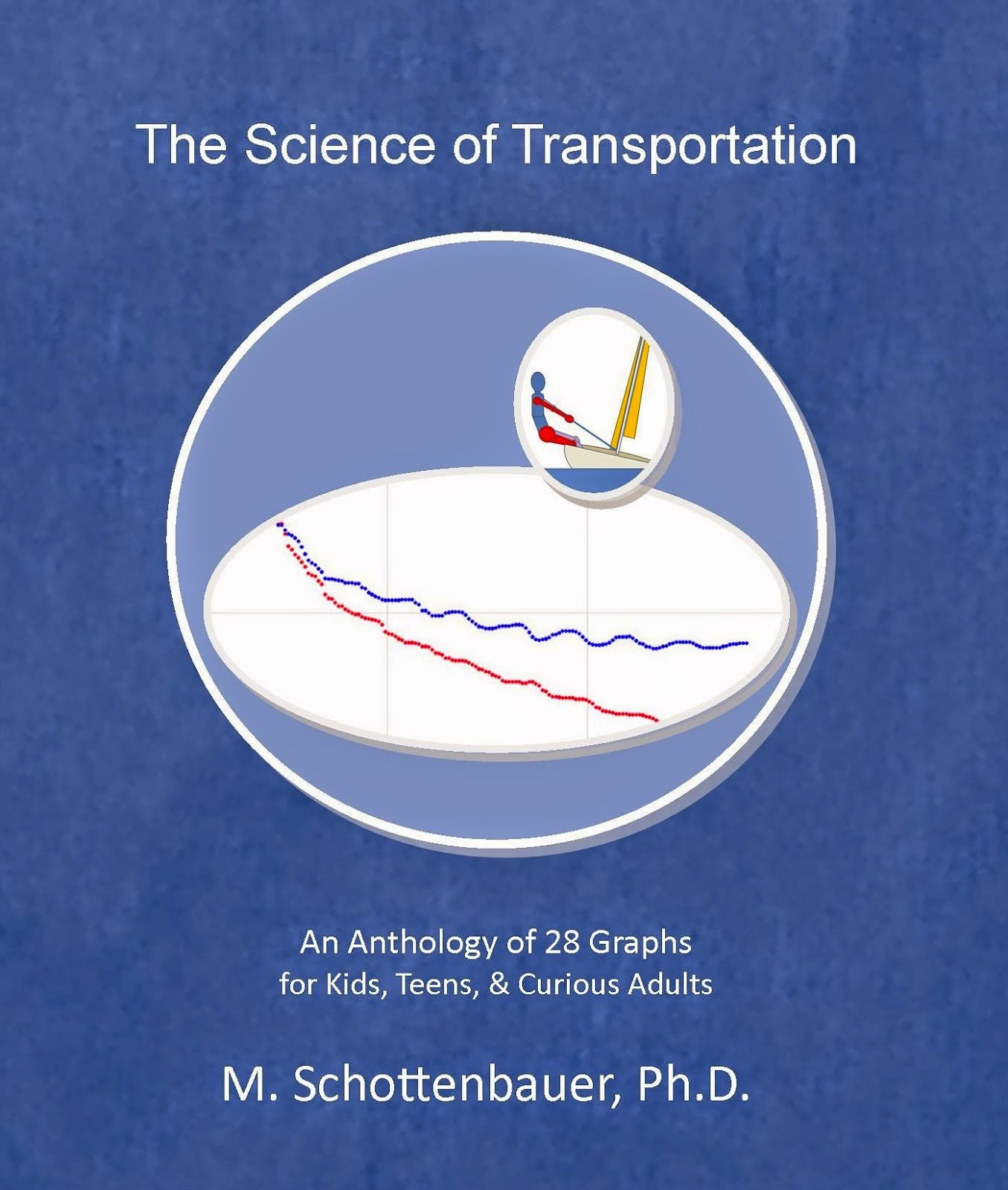 Science of Transportation