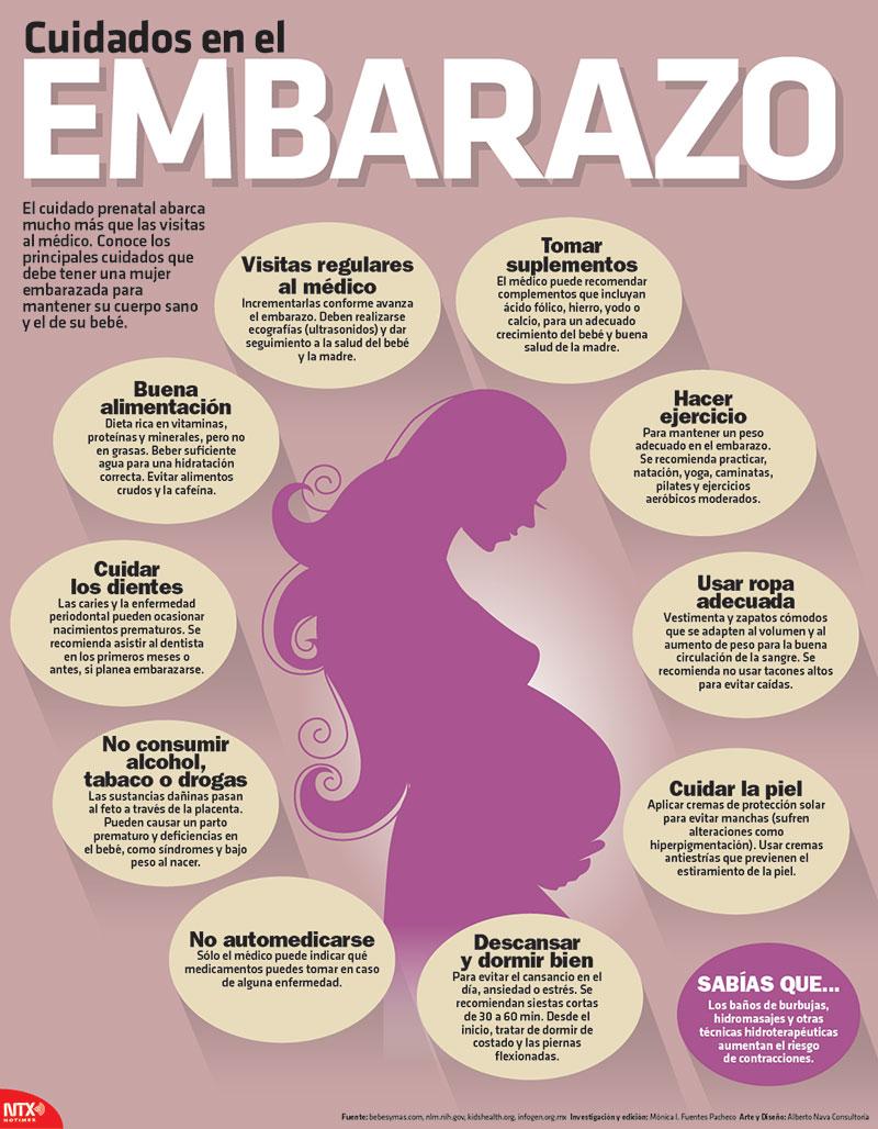 Embarazo en la adolescencia informaci n principal - Alimentos no permitidos en el embarazo ...