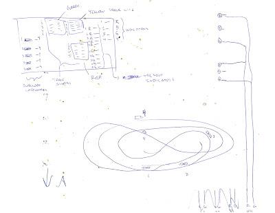 Resistor board planning
