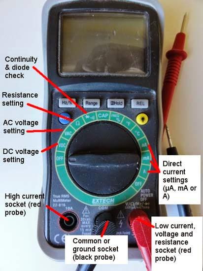 Menguji kondisi dan mengukur nilai komponen