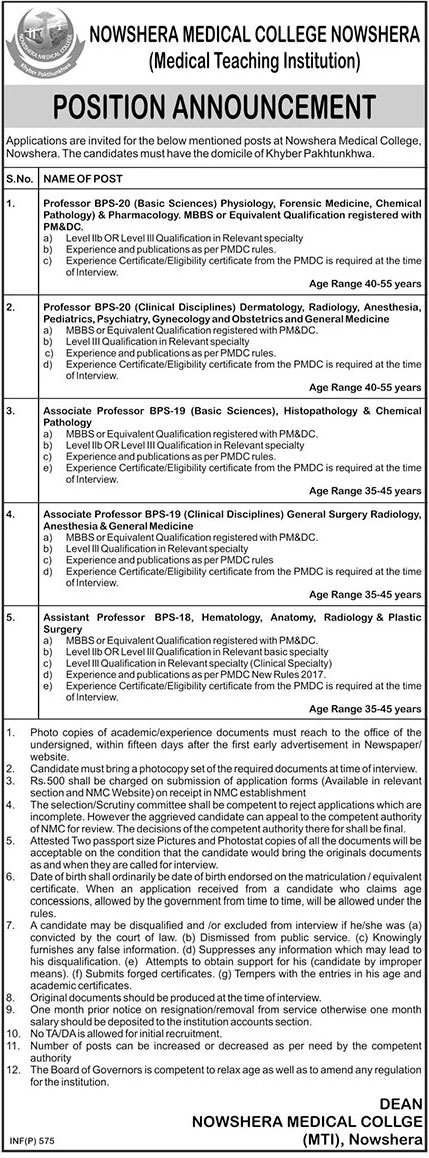 Nowshera Medical College & DHQ Teaching Hospital Announced Jobs in Nowshera, KPK