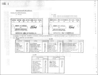 Catálogo de peças Ford Galaxie