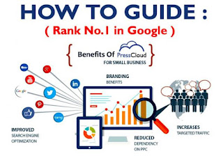 check google position by keywords