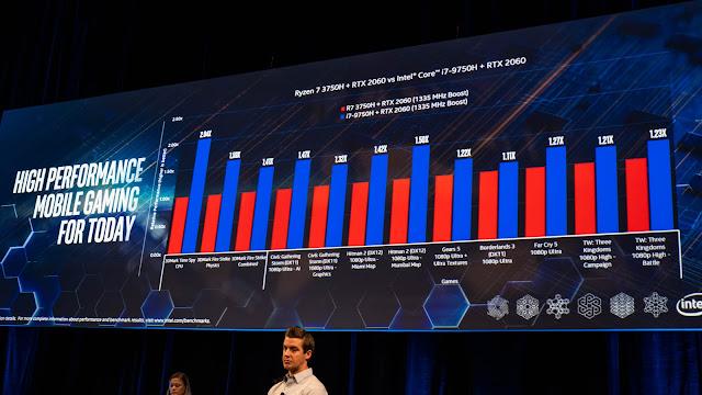 另外在遊戲效能部分,Intel 也透過 3D Mark 數據以及多款遊戲進行比較