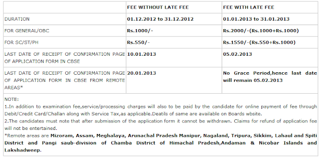 NEET exam notification 2013