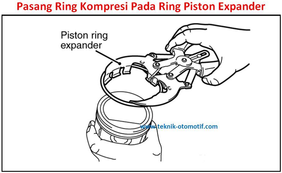 Fungsi Ring Piston Expander Dan Cara Penggunaannya Teknik Otomotif Com