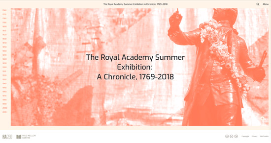 The Royal Academy of Arts Summer Exhibition A Chronicle 1769-2018
