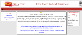 Telangana Postal Circle GDS Notification March 2018 Application