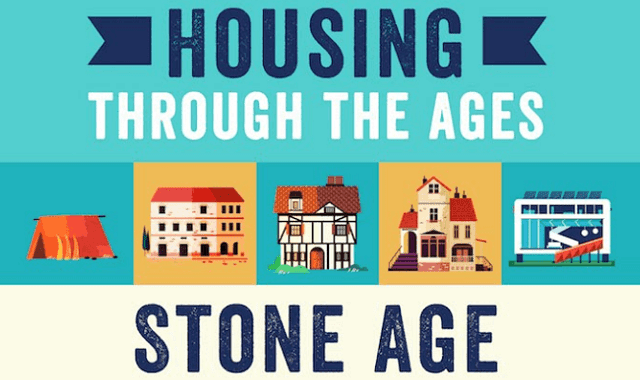 Housing Through the Ages