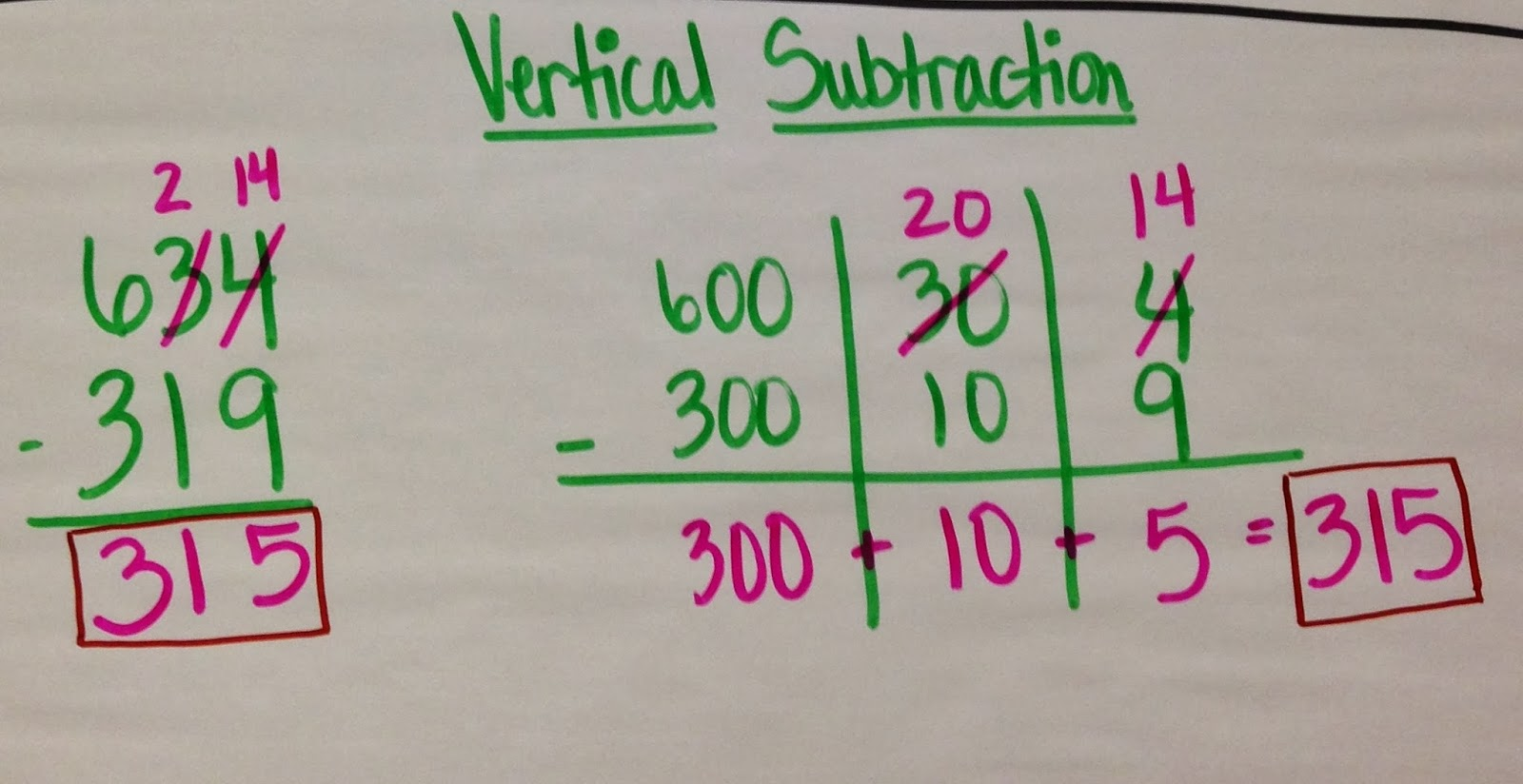 Introduction to vertical addition and subtraction also the th grade may niacs september rh the thgrademay niacsspot