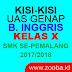 Kisi-Kisi UAS Genap Bahasa Inggris X SMK 2017/2018