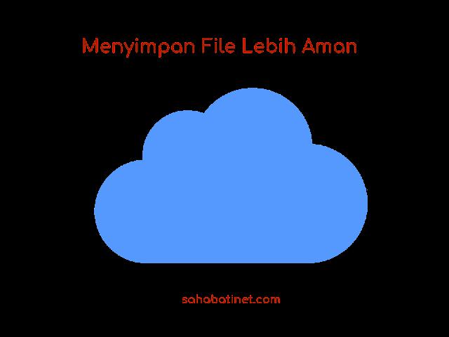 cara aman menyimpan file foto secara online
