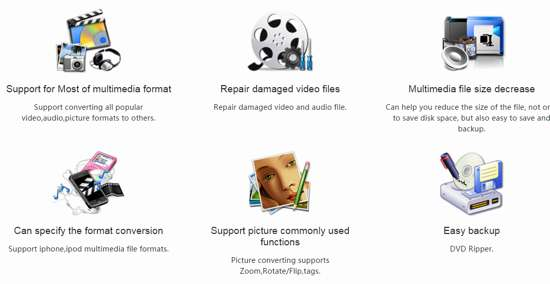 format factory multimedia file conversion tool