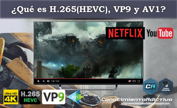 ¿Qué es H.265 (HEVC), VP9 y AV1? Los códecs de video que definen y definirán el streaming UHD (4K)