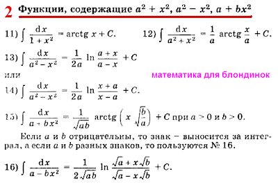 Таблица интегралов 2. Математика для блондинок.