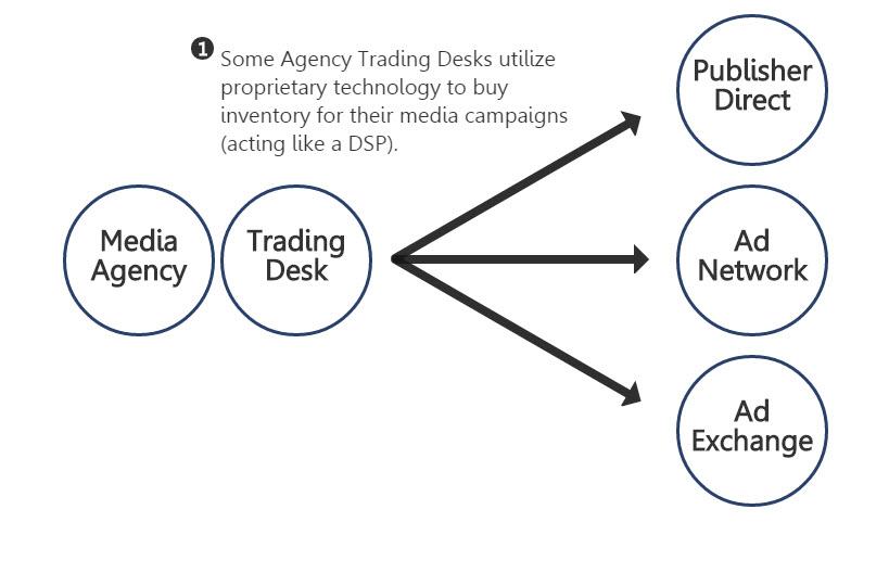 trade-desk