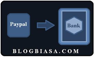 Status withdraw (tarik dana) paypal completed (selesai), dana (uang) tidak (belum) masuk ke rekening bank