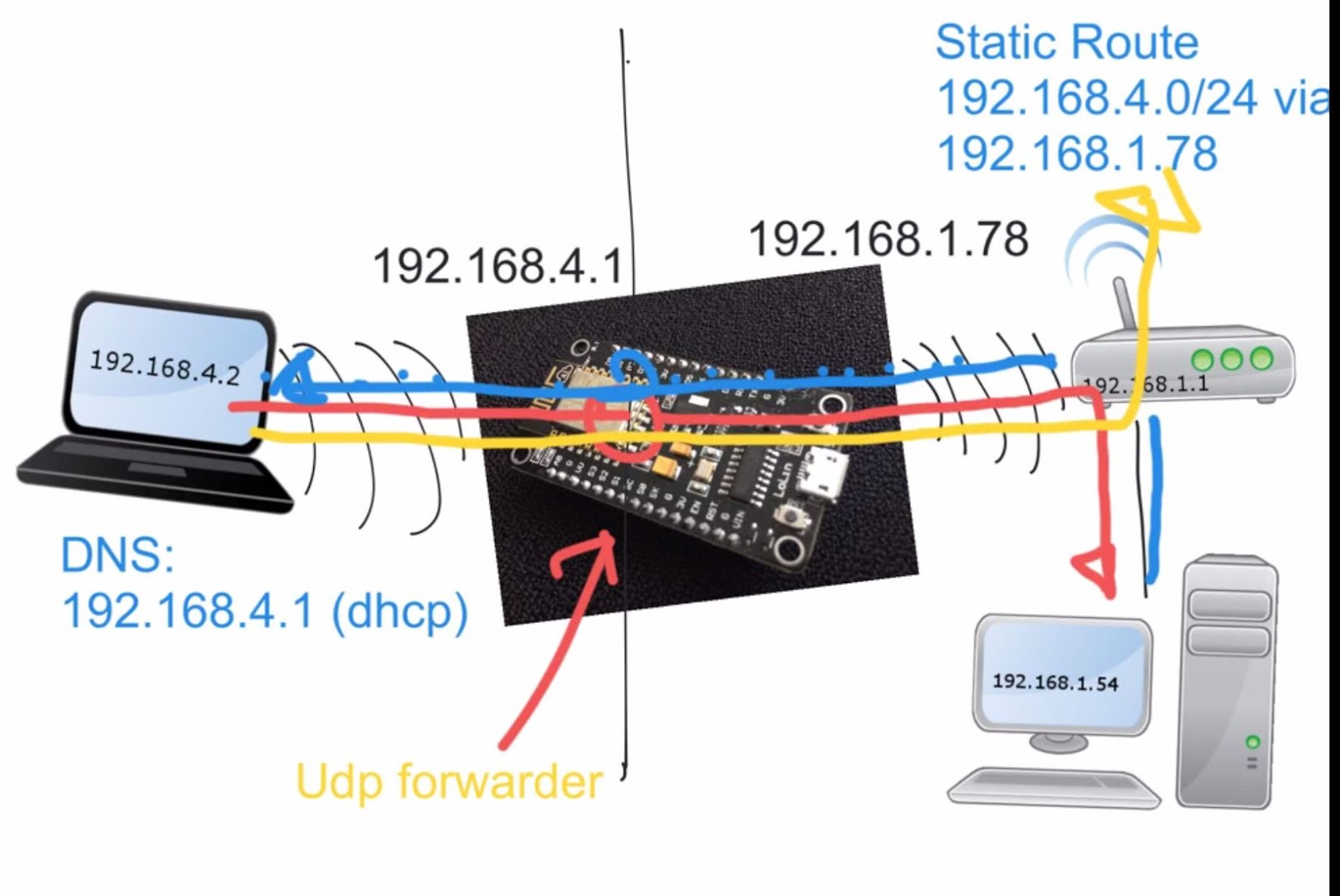 medium resolution of wireless repeater diagram