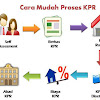 Cara dan Prosedur Mengajukan Proses KPR Rumah Bekas atau Baru