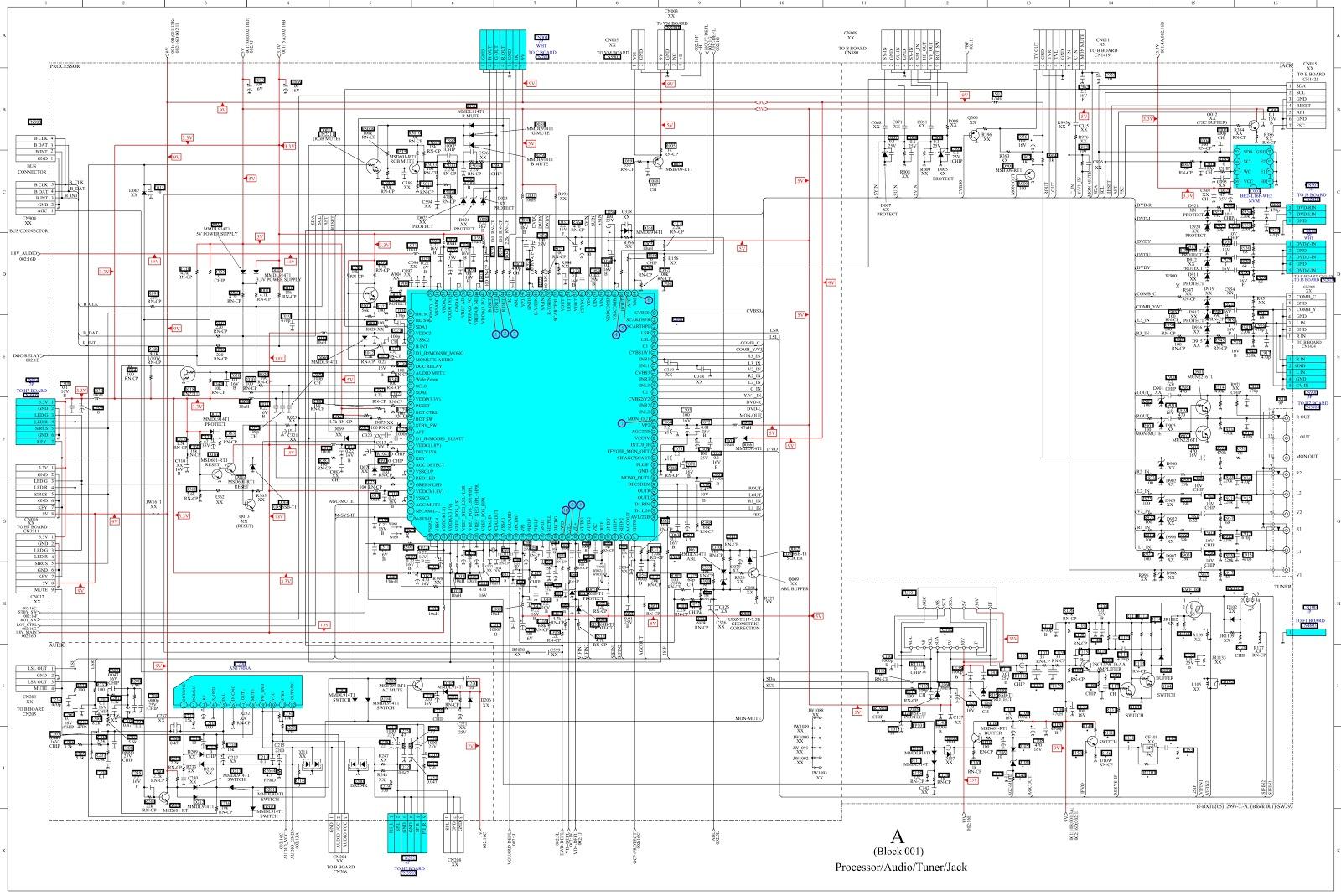 Sony KV SW292M – Trinitron TV – SMPS, Deflection and CRT