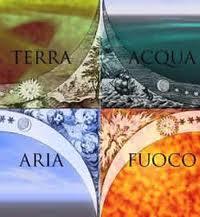 Oroscopo E Destino Terra Acqua Aria Fuoco Quale Elemento Ti