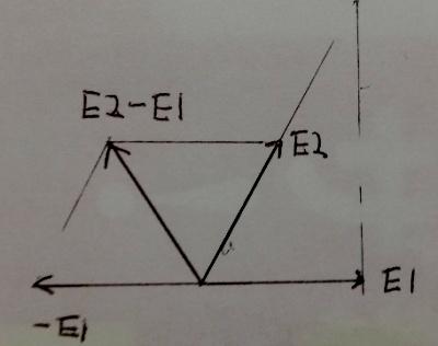 ベクトル計算2