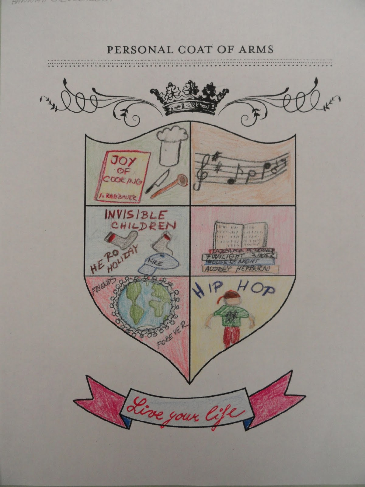 Hannah Vicky My Personal Coat Of Arms