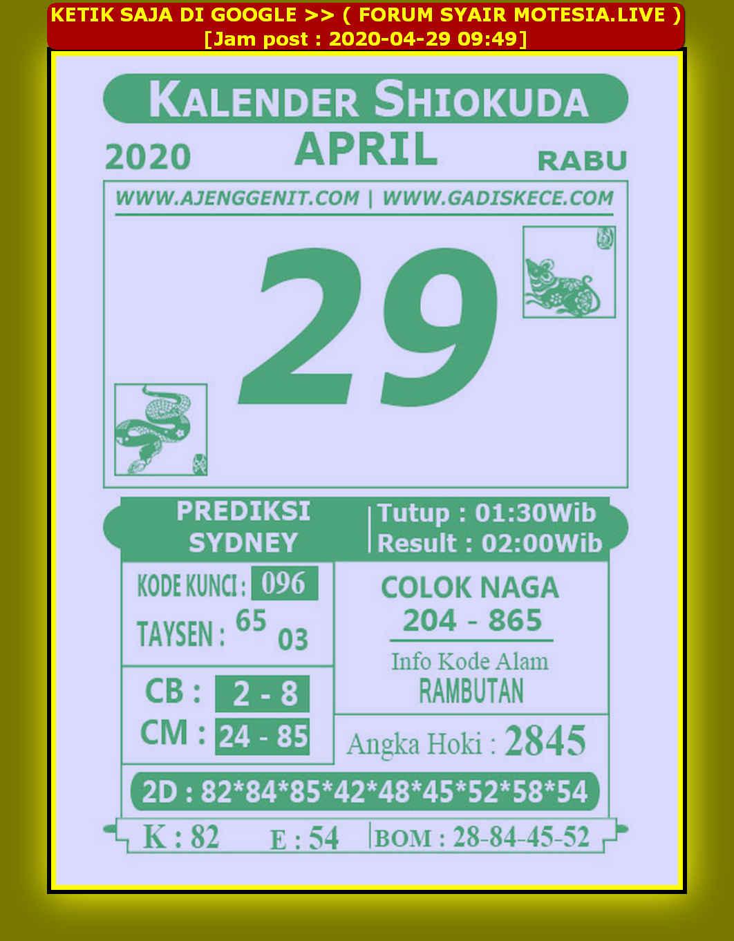 Kode syair Sydney Rabu 29 April 2020 108