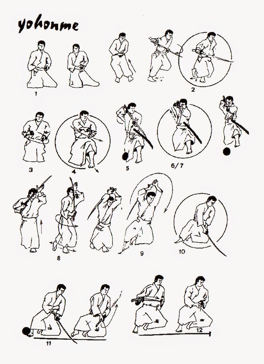 Kenjutsu techniques