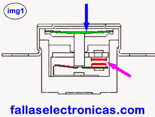 bimetal metalico de refrigerador