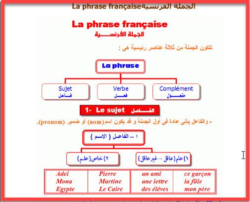 كتاب تعلم قواعد اللغة الفرنسية pdf