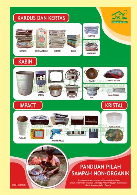 Panduan Pilah Sampah Non Organik