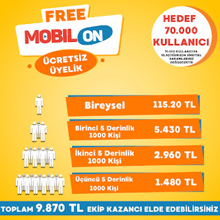mobilon free para kazanma