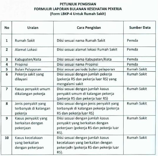 Contoh Laporan Bulanan K3 Rumah Sakit Kumpulan Contoh Laporan