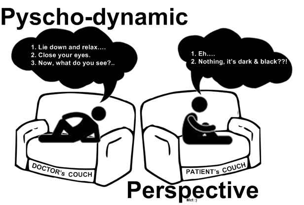 mct research psycho dynamic part 1